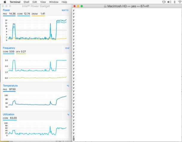Ejecutar la prueba de esfuerzo sí, porque Intel Power Gadget rastrea la CPU