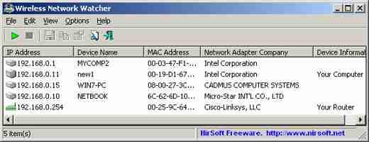 información wifi