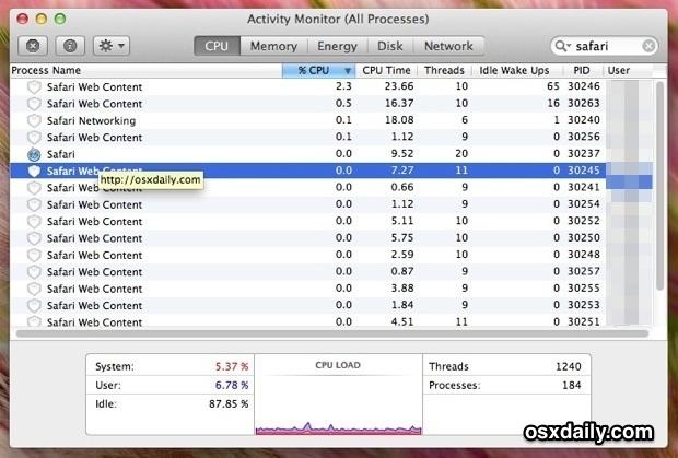 Mostrar la URL de los procesos de contenido web de Safari en Activity Monitor